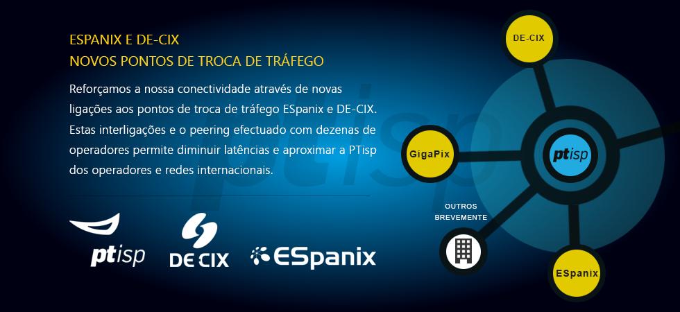 pontos-trafego-espanix-decix